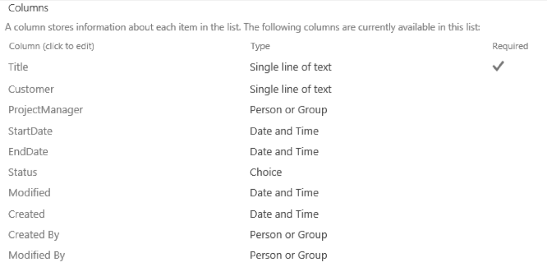 Nifty Nintex Tricks: How to Move Data from an InfoPath Form with